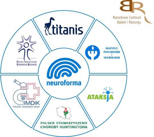 Neuroforma - un programme de rééducation vérifié cliniquement